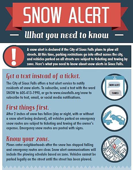 Snow alert infographic