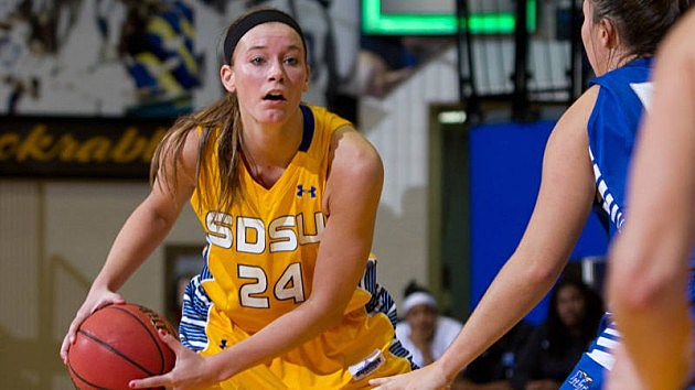 SDSU Women's Basketball