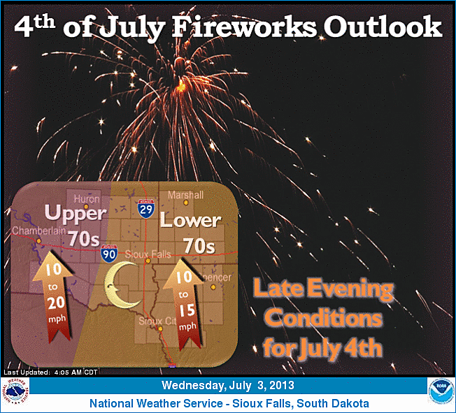 NWS Sioux Falls 4th July
