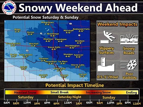 Snowy Weekend NWS 120916