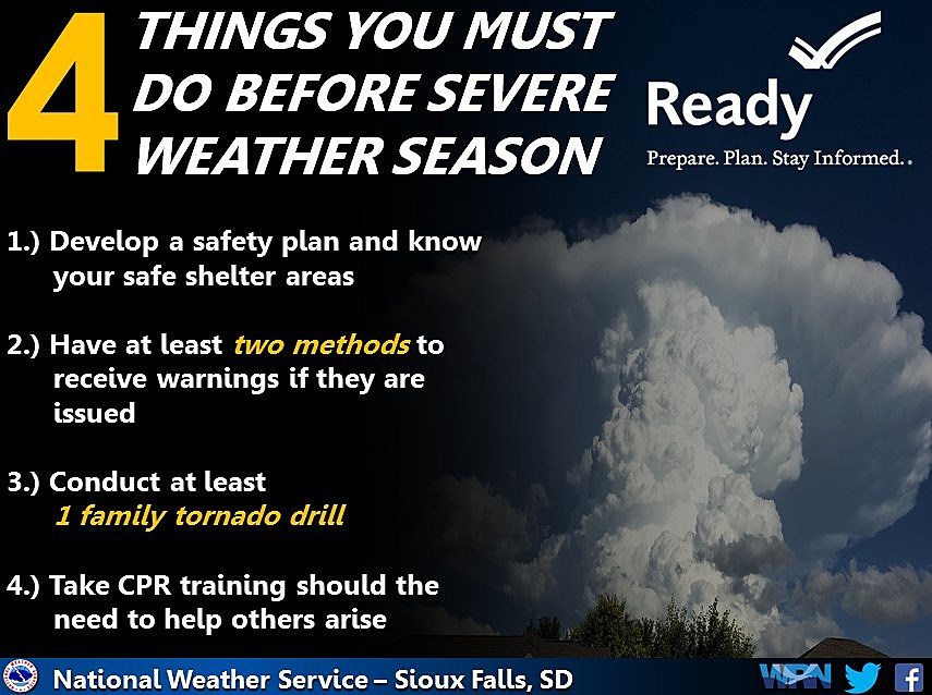 NWS Sioux Falls What To Do Before Severe WX