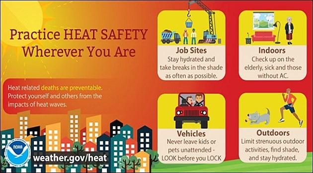 heat-graphic NWS